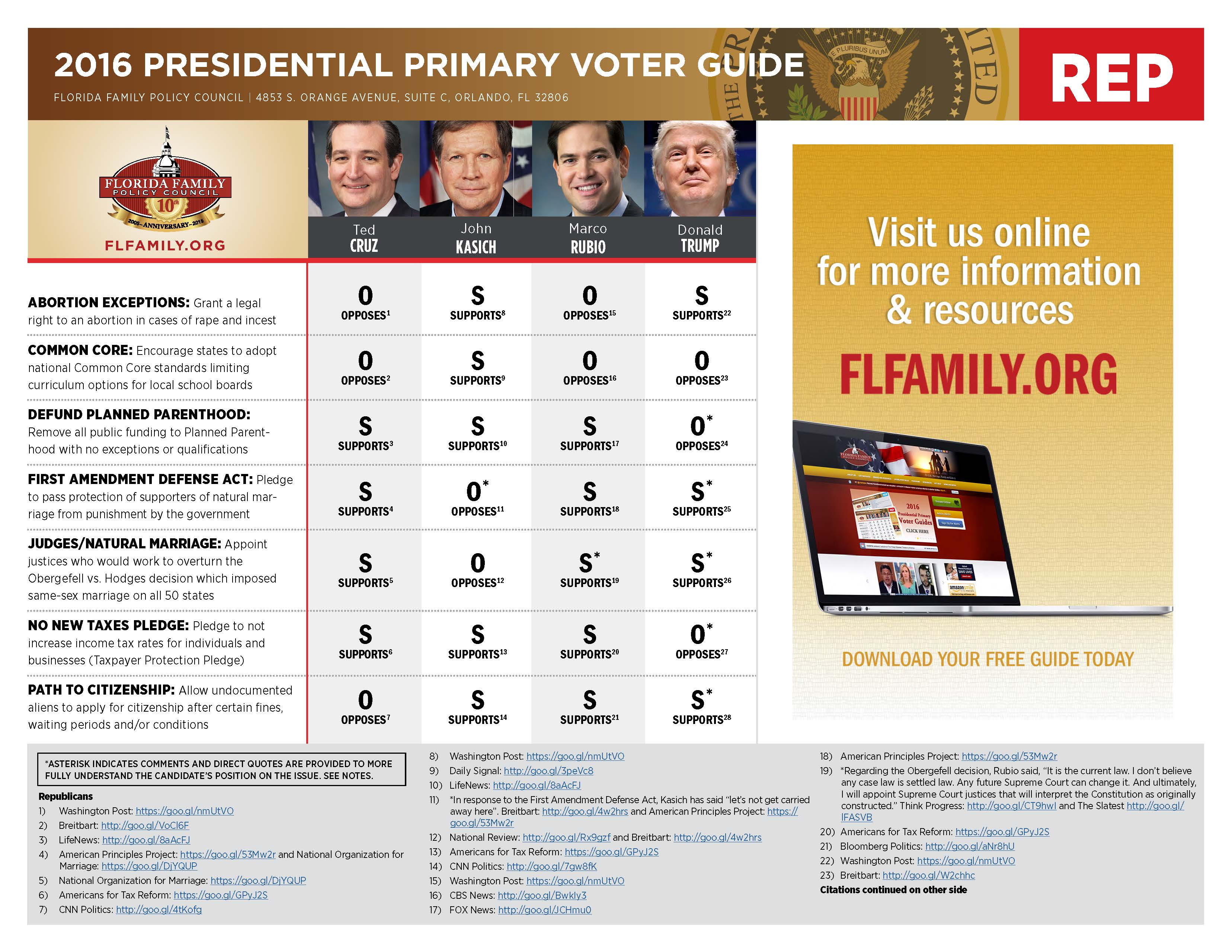 2016 Voter Guide jpeg_Page_1