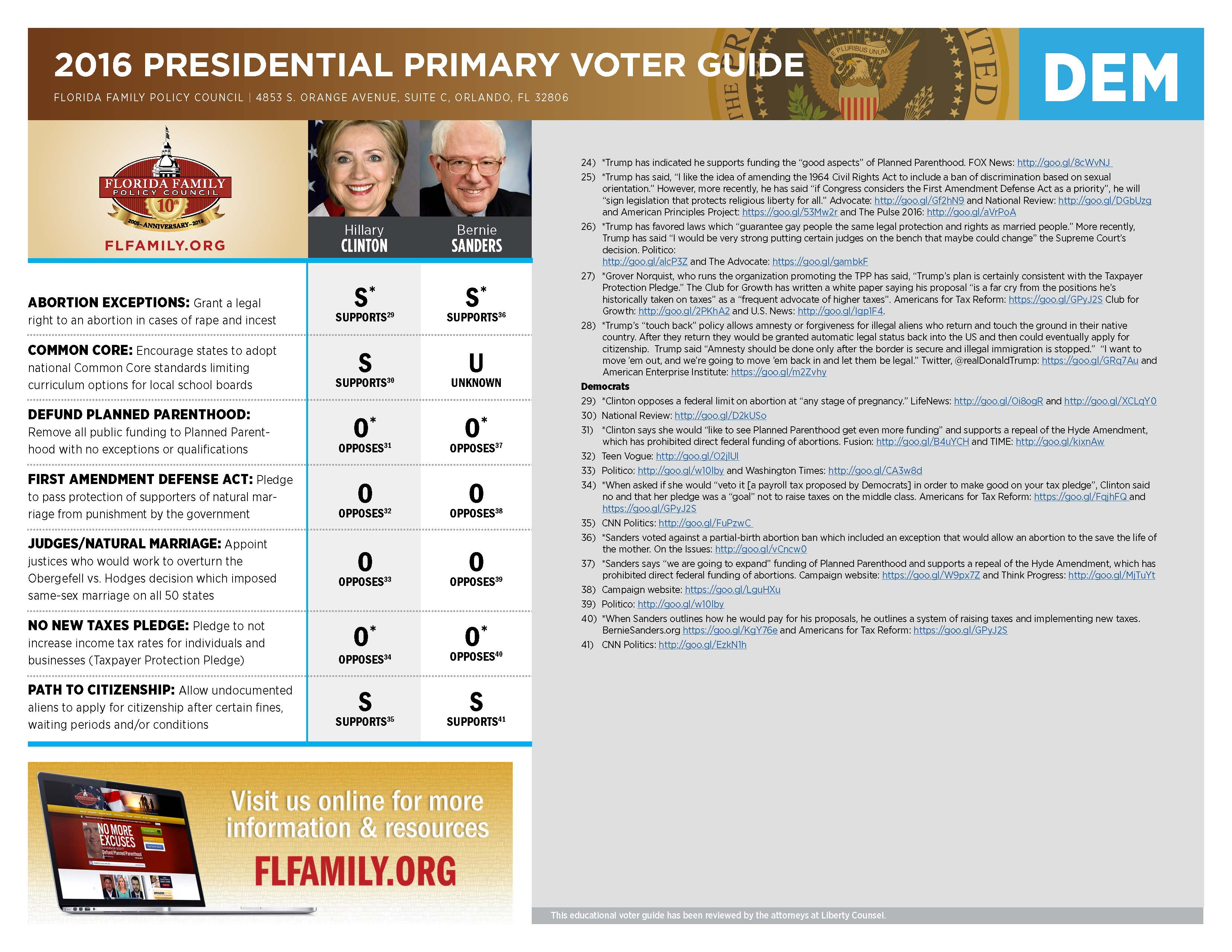 2016 Voter Guide jpeg_Page_2